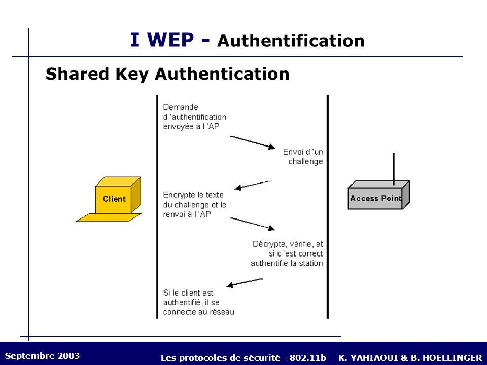 Sources Les risques liés aux réseaux sans fil , la sécurité des réseaux sans fil WiFi » Conférence Sécurité des réseaux sans fil 802.11b, Hervé SCHAUER, 08/07/2002 http://www.wirelessethernet.org http://www.wi-fi.org Standard pour réseaux sans fil : 802.11, Daniel TREZENTOS, Doctorant ENST Bretagne RFC 2284, PPP Extensible Authentication Protocol (EAP) RFC 3580, IEEE 802.1x Remote Authentication Dial In User Service Septembre 2003 Les protocoles de sécurité - 802.11bK.