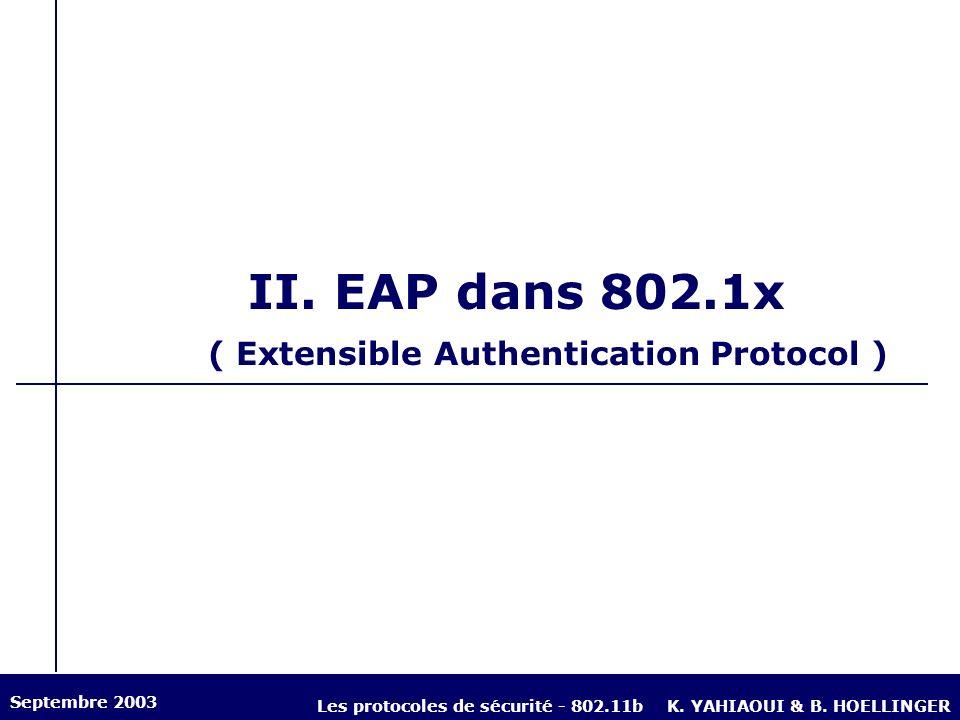 II EAP - Principe général Protocole qui permet dencapsuler différentes méthodes dauthentification Protocole dauthentification mutuelle InfrastructureRADIUS AAA Kerberos LDAP Méthodes dauthentification LEAP TLS PEAP TTLS MD5 GSM-SIM Protocole dauthentification EAP Média 802.1x 802.3 802.11 802.16 PPP Septembre 2003 Les protocoles de sécurité - 802.11bK.