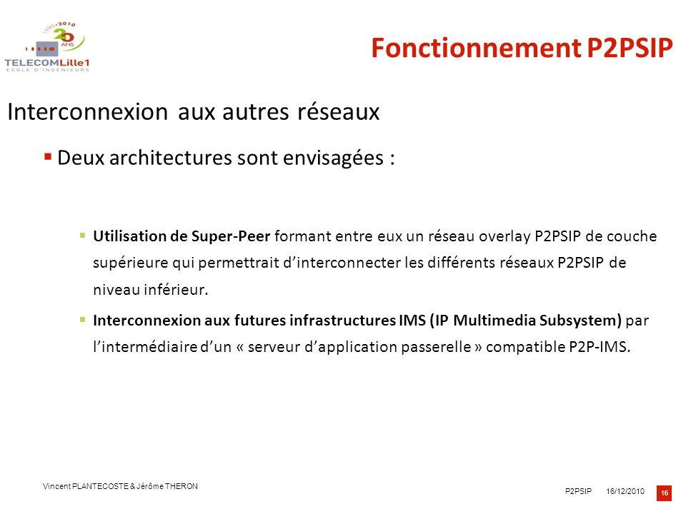 16 16/12/2010P2PSIP Vincent PLANTECOSTE & Jérôme THERON Fonctionnement P2PSIP Interconnexion aux autres réseaux Deux architectures sont envisagées : U