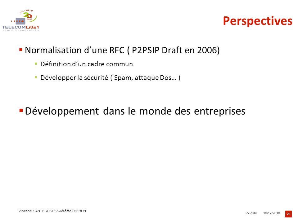 20 16/12/2010P2PSIP Vincent PLANTECOSTE & Jérôme THERON Perspectives Normalisation dune RFC ( P2PSIP Draft en 2006) Définition dun cadre commun Dévelo