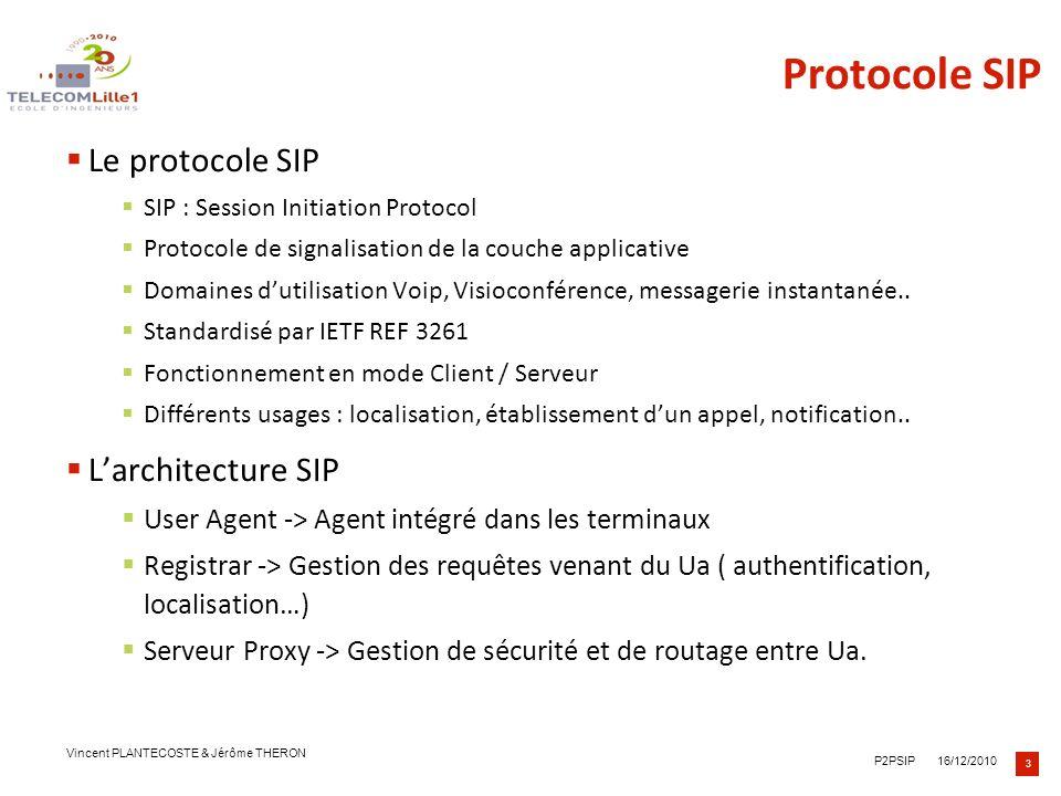 4 16/12/2010P2PSIP Vincent PLANTECOSTE & Jérôme THERON Protocole SIP Les avantages Normalisation issue du monde de linternet (IETF) Flexibilité -> utilisation de différents flux de média Compatibilité -> Passerelle vers le UMTS, réseau commuté..