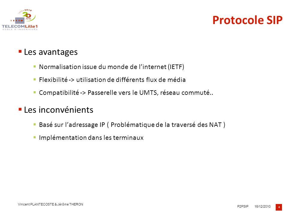 5 16/12/2010P2PSIP Vincent PLANTECOSTE & Jérôme THERON Peer to Peer Principe Peer to Peer Cest un réseau overlay fournissant différents services tout en saffranchissant (totalement ou partiellement) de serveurs central : Les Peers -> rôle de serveur central Client -> ressources Différentes catégories Réseaux non structurés (Napster, Gnutella) Réseaux structuré ( Algorithme : Chord, CAN, P4L, …) Réseaux partiellement structuré ( Kasaa, Skype)