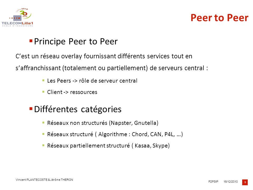 16 16/12/2010P2PSIP Vincent PLANTECOSTE & Jérôme THERON Fonctionnement P2PSIP Interconnexion aux autres réseaux Deux architectures sont envisagées : Utilisation de Super-Peer formant entre eux un réseau overlay P2PSIP de couche supérieure qui permettrait dinterconnecter les différents réseaux P2PSIP de niveau inférieur.