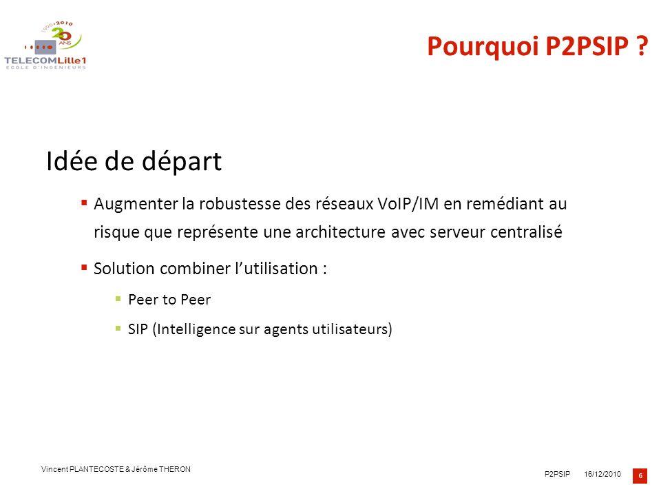 7 16/12/2010P2PSIP Vincent PLANTECOSTE & Jérôme THERON Pourquoi P2PSIP .