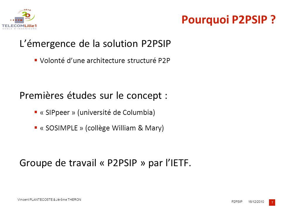 7 16/12/2010P2PSIP Vincent PLANTECOSTE & Jérôme THERON Pourquoi P2PSIP ? Lémergence de la solution P2PSIP Volonté dune architecture structuré P2P Prem