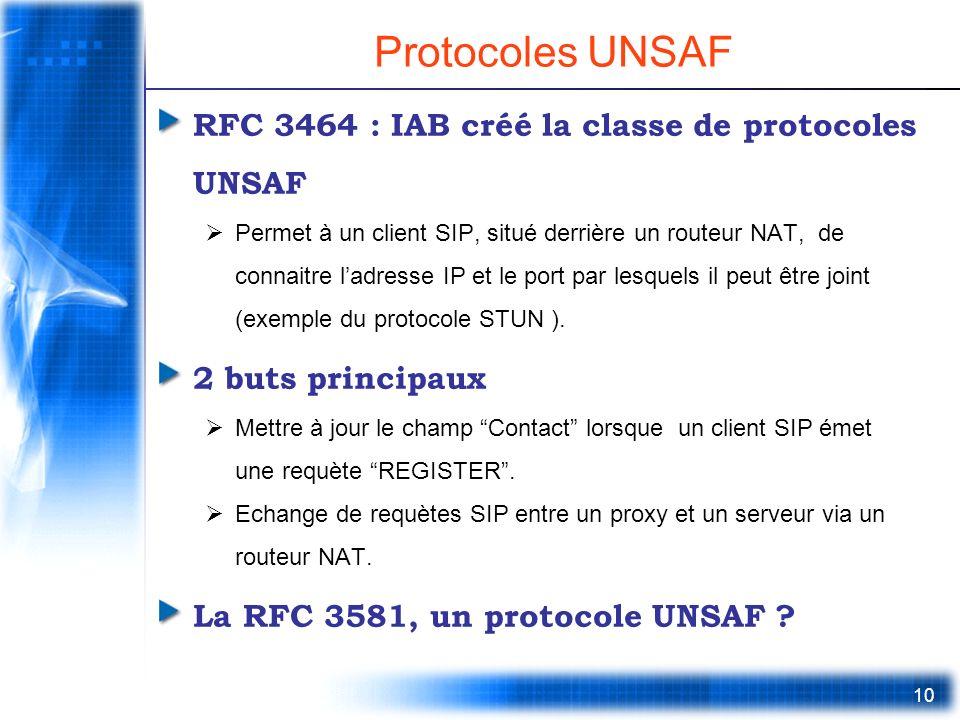 10 Protocoles UNSAF RFC 3464 : IAB créé la classe de protocoles UNSAF Permet à un client SIP, situé derrière un routeur NAT, de connaitre ladresse IP et le port par lesquels il peut être joint (exemple du protocole STUN ).