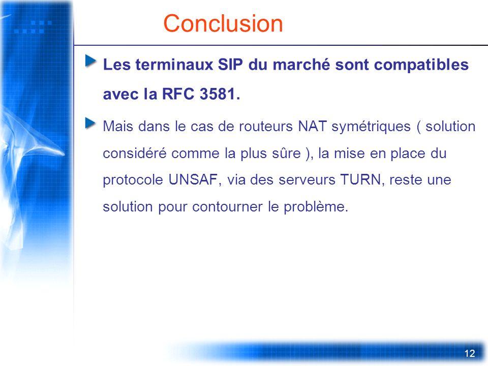 12 Conclusion Les terminaux SIP du marché sont compatibles avec la RFC 3581. Mais dans le cas de routeurs NAT symétriques ( solution considéré comme l
