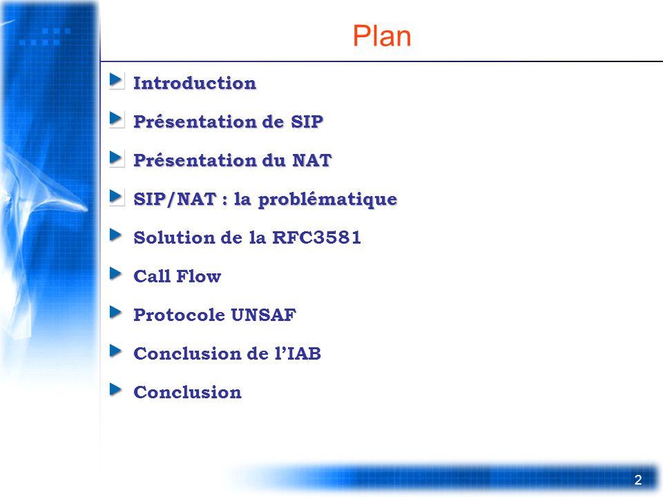 2 PlanIntroduction Présentation de SIP Présentation du NAT SIP/NAT : la problématique Solution de la RFC3581 Call Flow Protocole UNSAF Conclusion de lIAB Conclusion