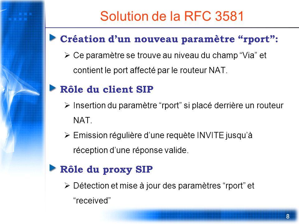 8 Solution de la RFC 3581 Création dun nouveau paramètre rport: Ce paramètre se trouve au niveau du champ Via et contient le port affecté par le routeur NAT.