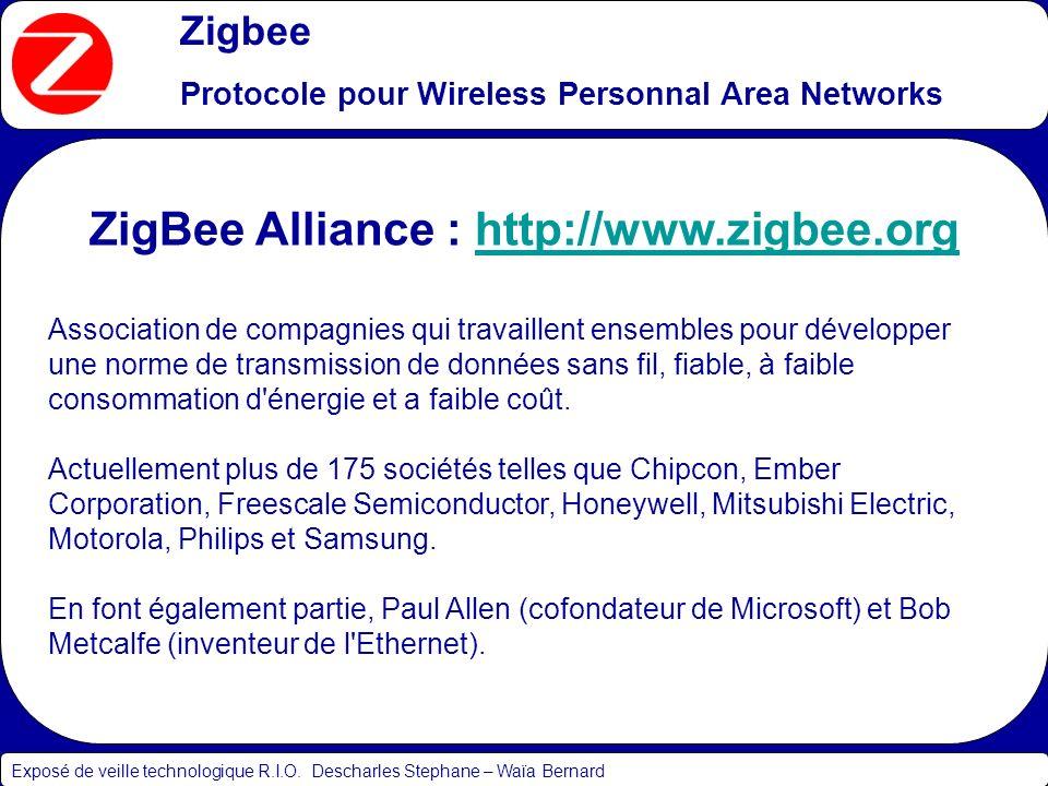 Zigbee Lenvironnement 802.xx Exposé de veille technologique R.I.O.