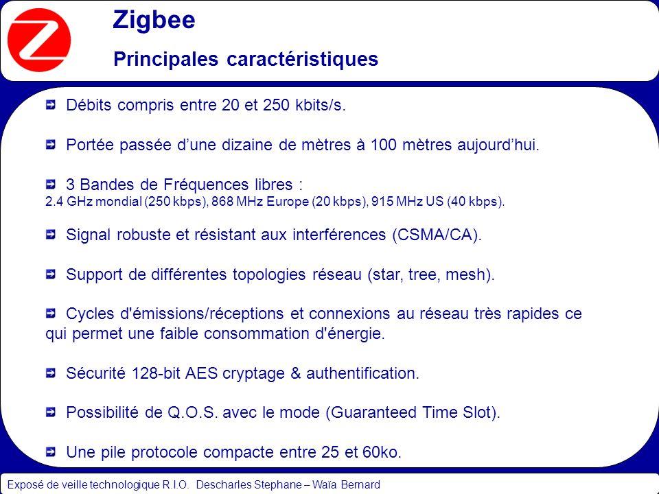 Zigbee Principales caractéristiques Exposé de veille technologique R.I.O. Descharles Stephane – Waïa Bernard Débits compris entre 20 et 250 kbits/s. P