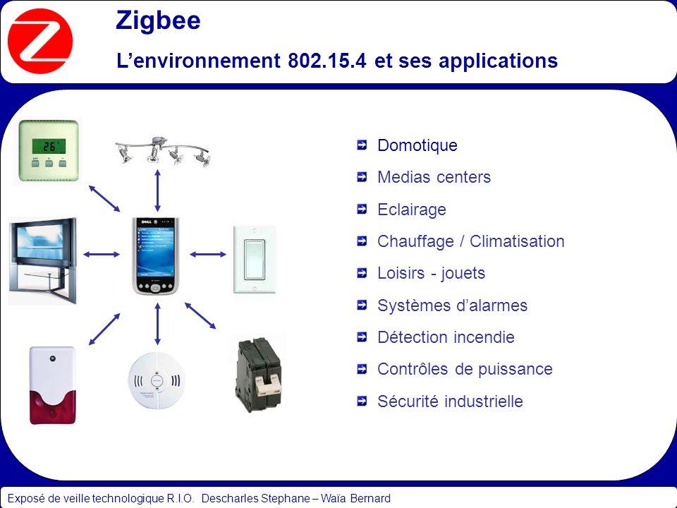 Zigbee Lenvironnement 802.15.4 et ses applications Exposé de veille technologique R.I.O. Descharles Stephane – Waïa Bernard Medias centers Eclairage C