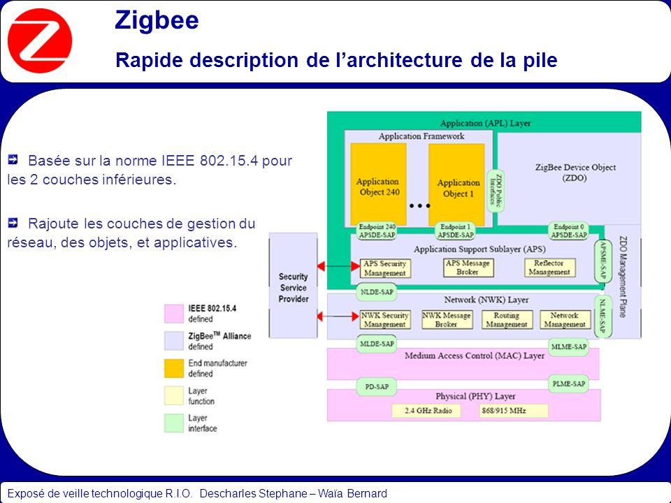 Zigbee Rapide description de larchitecture de la pile Exposé de veille technologique R.I.O. Descharles Stephane – Waïa Bernard Basée sur la norme IEEE