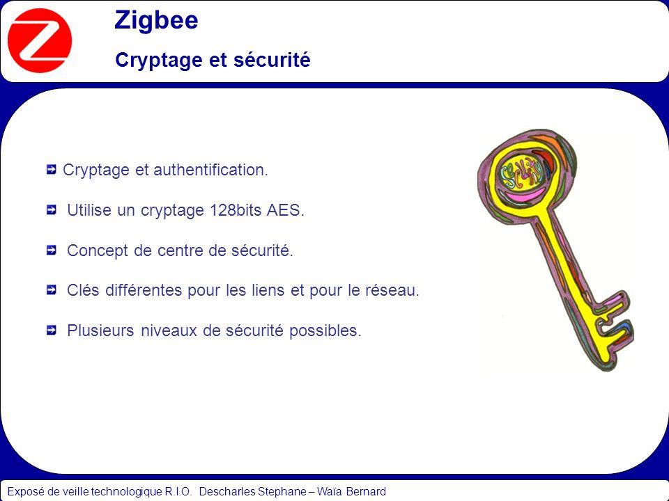 Zigbee Cryptage et sécurité Exposé de veille technologique R.I.O. Descharles Stephane – Waïa Bernard Cryptage et authentification. Utilise un cryptage