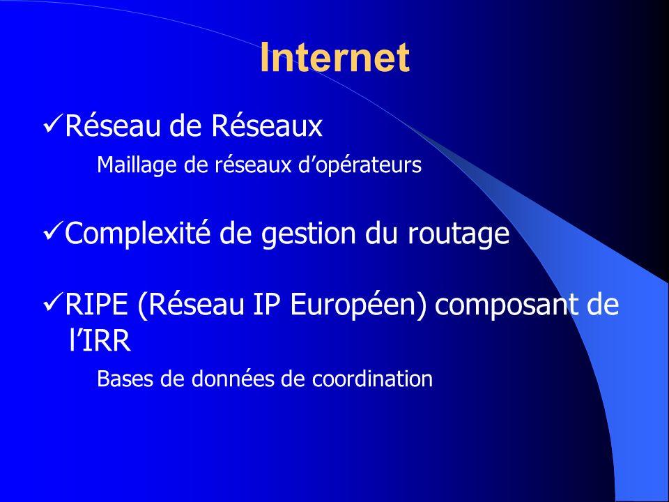 Réseau de Réseaux Maillage de réseaux dopérateurs Complexité de gestion du routage RIPE (Réseau IP Européen) composant de lIRR Bases de données de coo