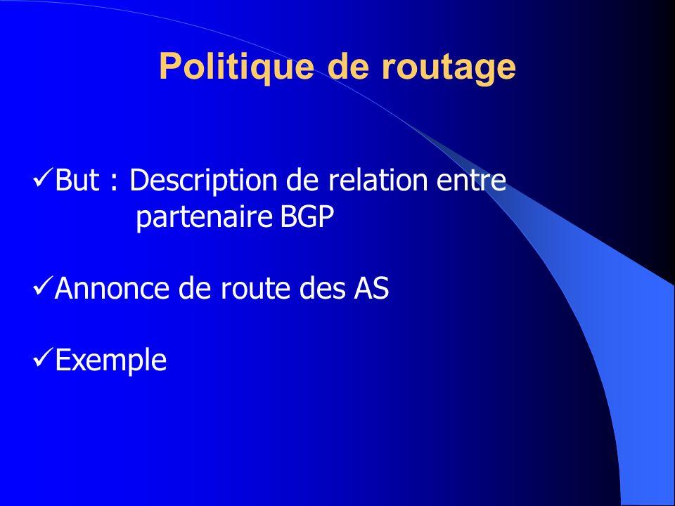 But : Description de relation entre partenaire BGP Annonce de route des AS Exemple Politique de routage