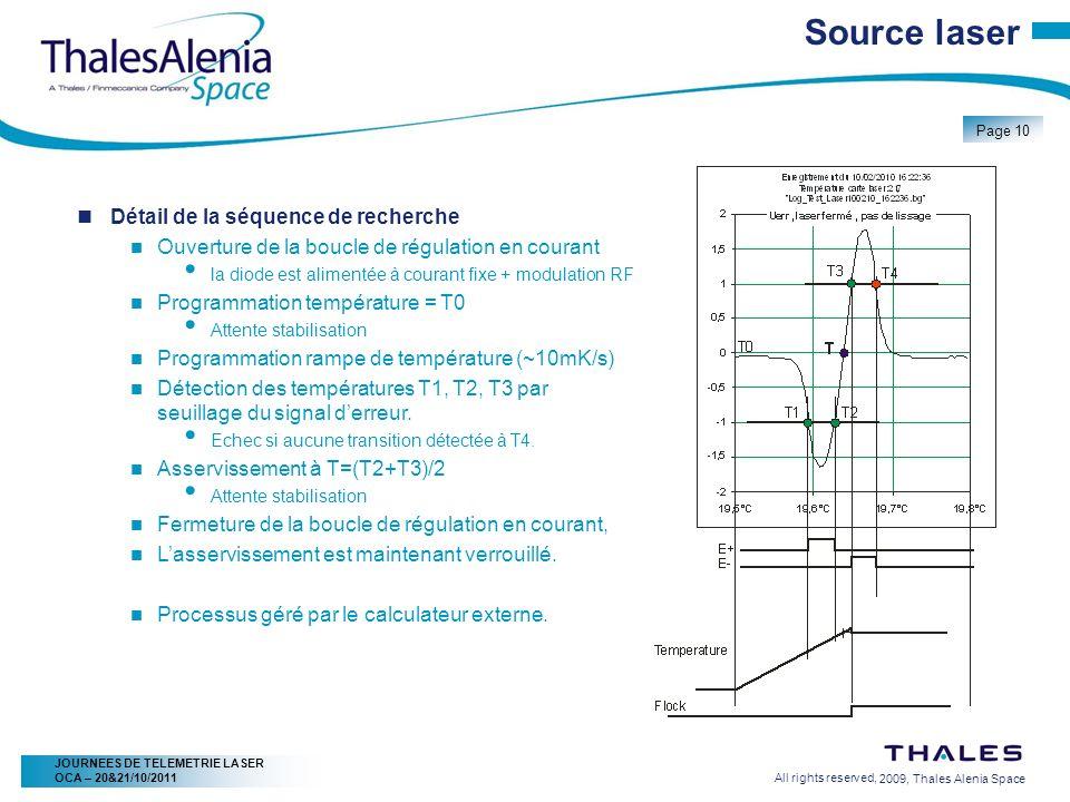 2/20/2009, Thales Alenia Space Page 10 All rights reserved, JOURNEES DE TELEMETRIE LASER OCA – 20&21/10/2011 Source laser Détail de la séquence de rec