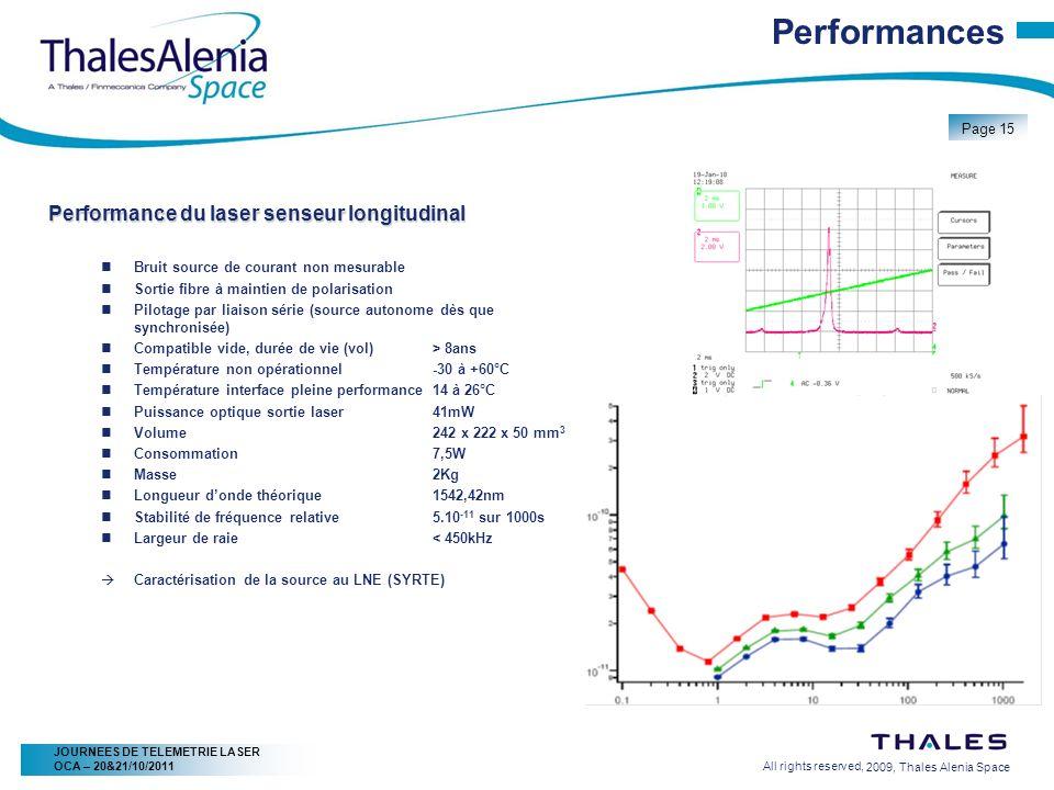 2/20/2009, Thales Alenia Space Page 15 All rights reserved, JOURNEES DE TELEMETRIE LASER OCA – 20&21/10/2011 Performances Performance du laser senseur