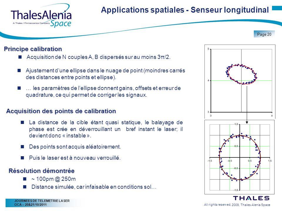 2/20/2009, Thales Alenia Space Page 20 All rights reserved, JOURNEES DE TELEMETRIE LASER OCA – 20&21/10/2011 Principe calibration Acquisition de N cou