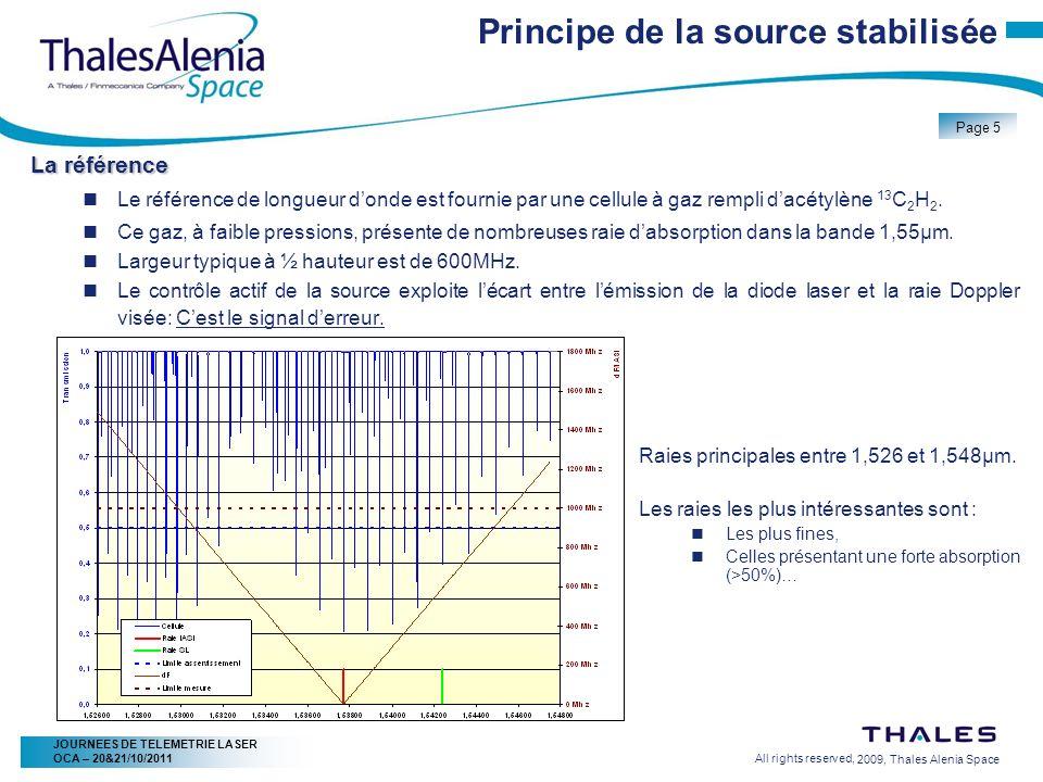 2/20/2009, Thales Alenia Space Page 6 All rights reserved, JOURNEES DE TELEMETRIE LASER OCA – 20&21/10/2011 Les bandes latérales sont en opposition de phase m est le taux de modulation, p est la pulsation porteuse, m est la pulsation du signal modulant, A p est lamplitude de la porteuse.