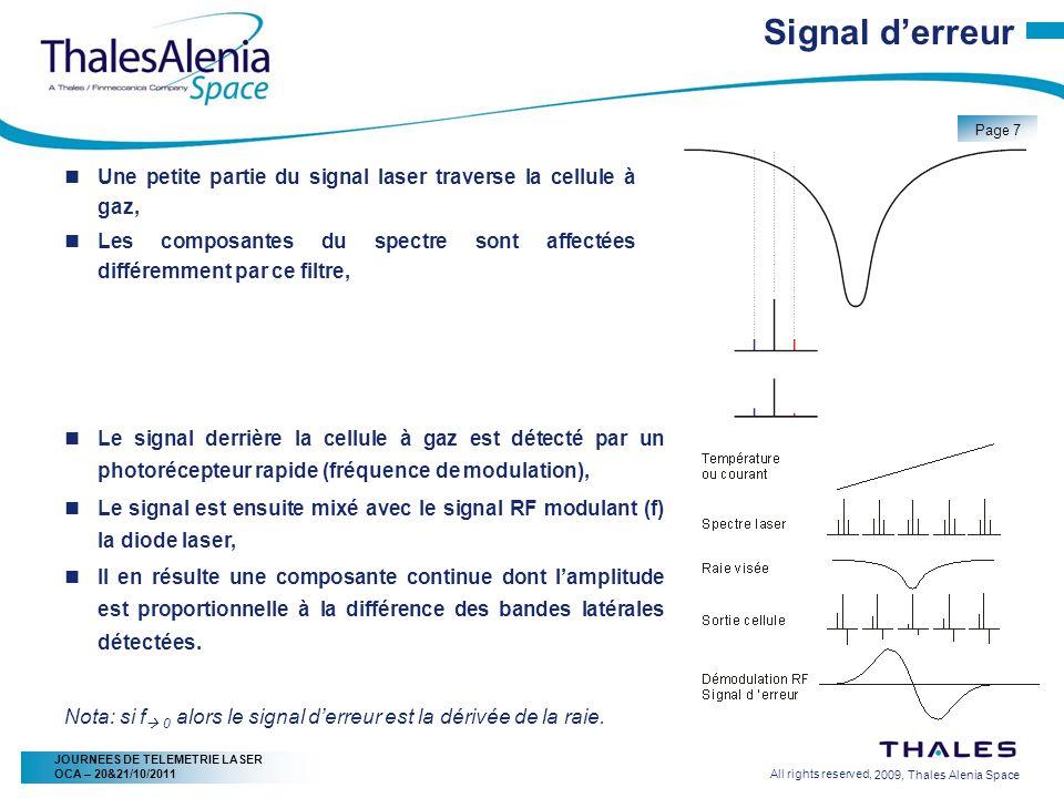 2/20/2009, Thales Alenia Space Page 7 All rights reserved, JOURNEES DE TELEMETRIE LASER OCA – 20&21/10/2011 Signal derreur Une petite partie du signal