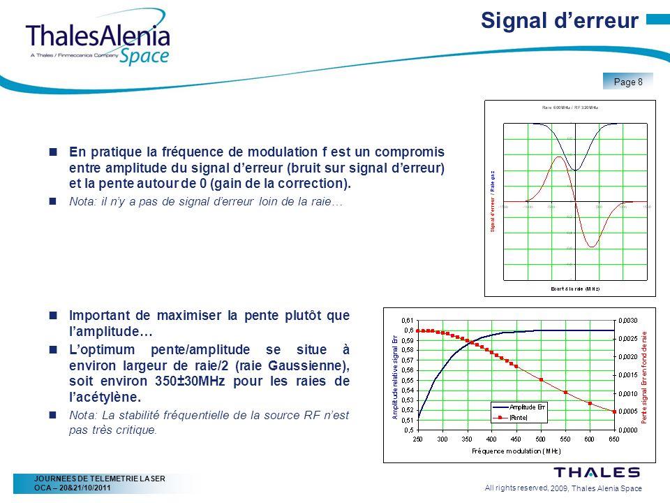 2/20/2009, Thales Alenia Space Page 9 All rights reserved, JOURNEES DE TELEMETRIE LASER OCA – 20&21/10/2011 Mise en œuvre de la source La phase dinitialisation Consiste à rechercher la température de travail de la diode laser, cest-à-dire dans la plage de « capture » par la boucle de courant I 0 ± i.