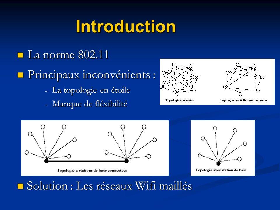 Introduction La norme 802.11 La norme 802.11 Principaux inconvénients : Principaux inconvénients : - La topologie en étoile - Manque de fléxibilité So