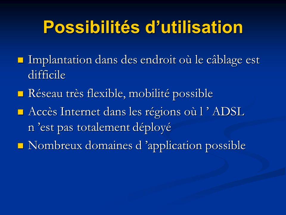 Possibilités dutilisation Implantation dans des endroit où le câblage est difficile Implantation dans des endroit où le câblage est difficile Réseau t