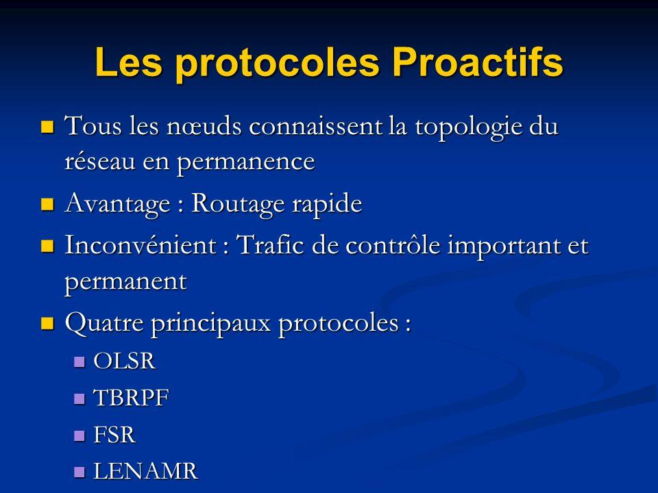 Les protocoles Proactifs Tous les nœuds connaissent la topologie du réseau en permanence Tous les nœuds connaissent la topologie du réseau en permanen