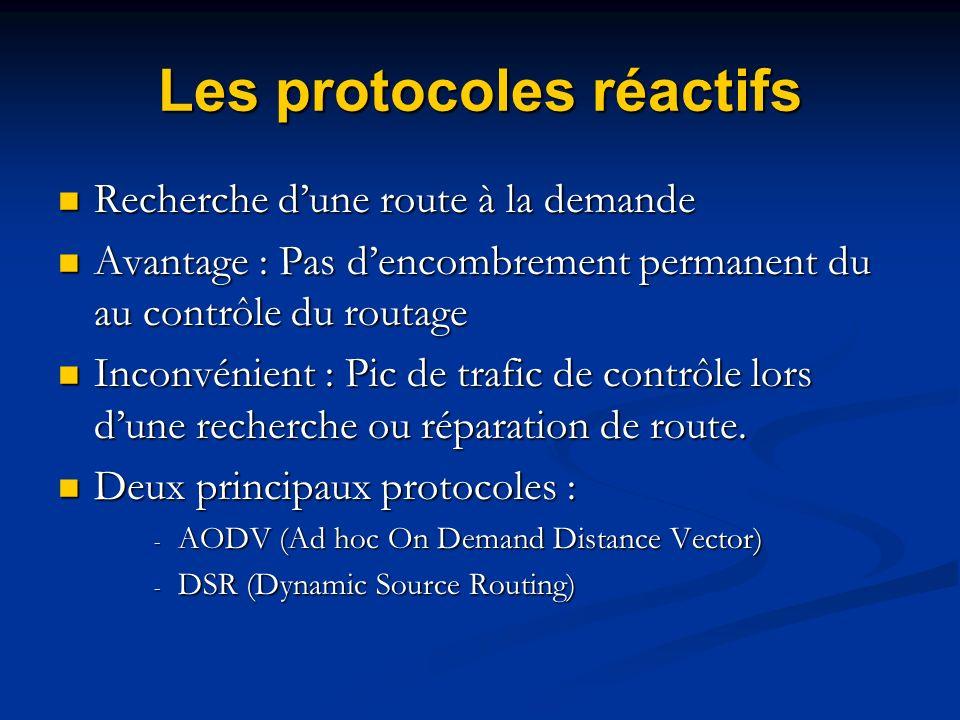 Les protocoles réactifs Recherche dune route à la demande Recherche dune route à la demande Avantage : Pas dencombrement permanent du au contrôle du r