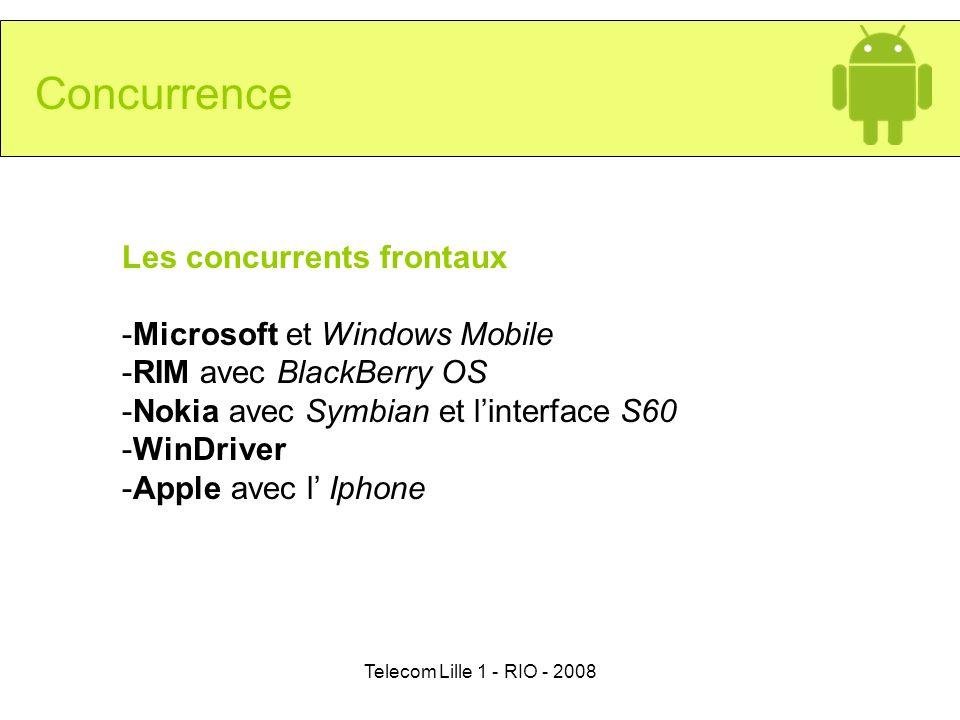 Telecom Lille 1 - RIO - 2008 Concurrence Les concurrents frontaux -Microsoft et Windows Mobile -RIM avec BlackBerry OS -Nokia avec Symbian et linterfa