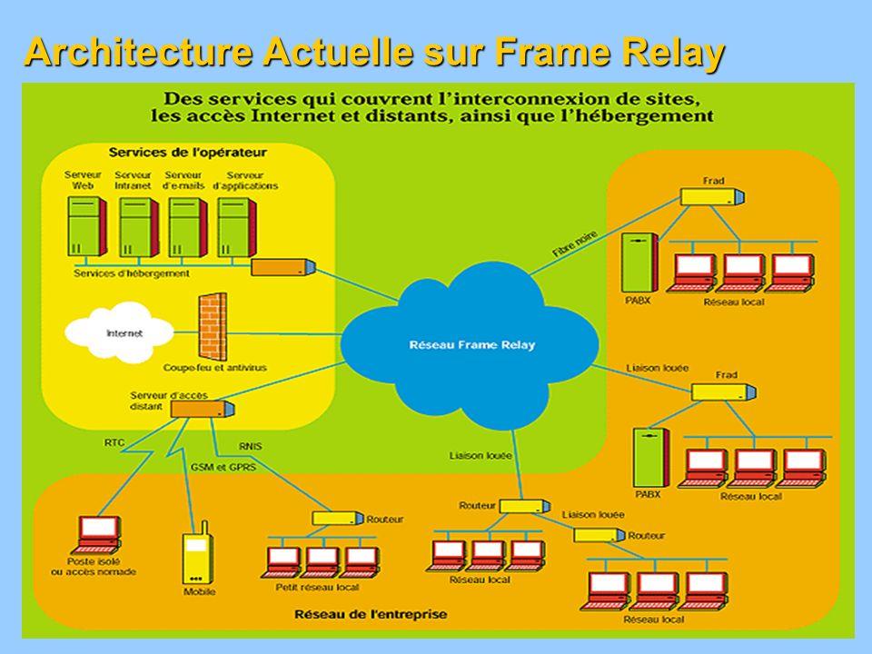 26 5.Demande dappel entrant 6. Réponse à lappel entrant: appel accepté 7. Appel entrant connecté LNS Réseau public Tunnel L2TP 8. Authentification (Ra