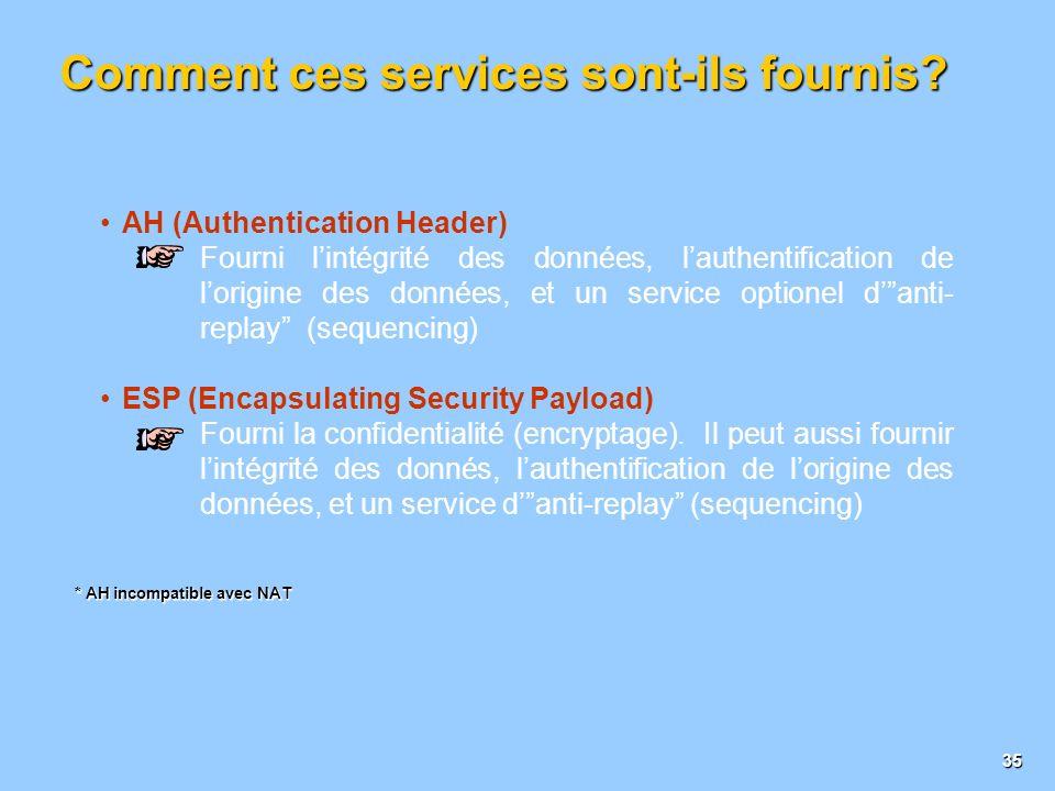 34 IPSec Détails Protocôles de sécurité définissent: Intégrité des données Authentification de lorigine des données Protection contre les replays (seq