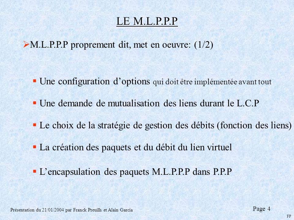 LE M.L.P.P.P Présentation du 21/01/2004 par Franck Preuilh et Alain Garcia Page 4 M.L.P.P.P proprement dit, met en oeuvre: (1/2) Une configuration dop