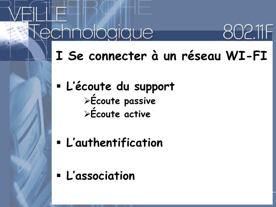 I Se connecter à un réseau WI-FI Lécoute du support Écoute passive Écoute active Lauthentification Lassociation
