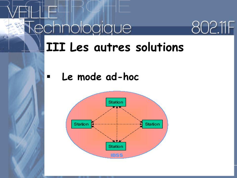 IIILes autres solutions Le mode ad-hoc Le WI-FI et lUMTS Le WI-FI et le GPRS Le projet CYBERTÉ