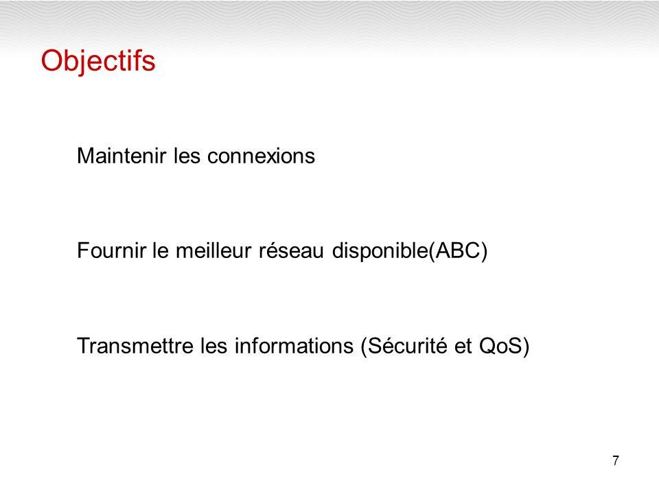 7 Maintenir les connexions Fournir le meilleur réseau disponible(ABC) Transmettre les informations (Sécurité et QoS)