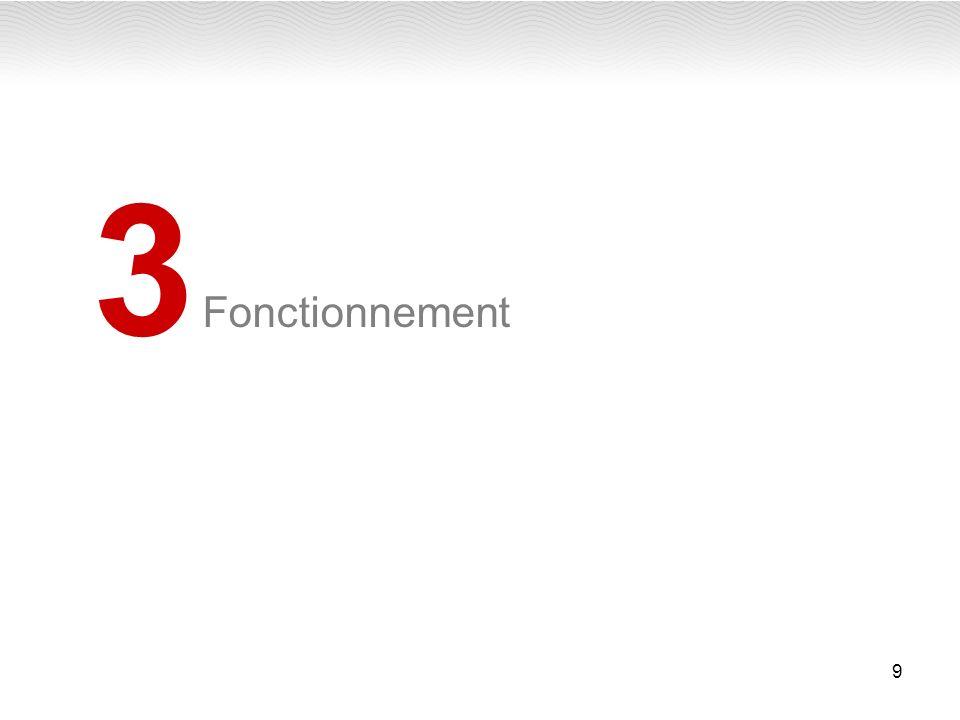 9 3 Fonctionnement