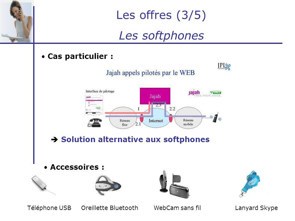 Les offres (3/5) Les softphones Accessoires : Téléphone USB Oreillette Bluetooth WebCam sans fil Lanyard Skype Cas particulier : Solution alternative