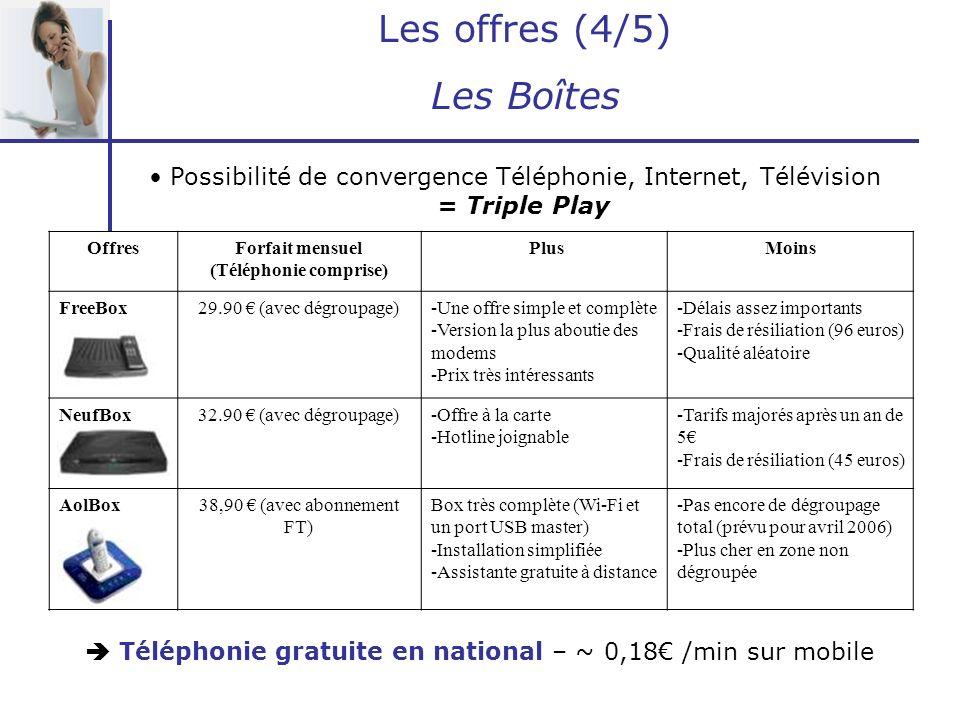 Les offres (4/5) Les Boîtes Possibilité de convergence Téléphonie, Internet, Télévision = Triple Play OffresForfait mensuel (Téléphonie comprise) Plus