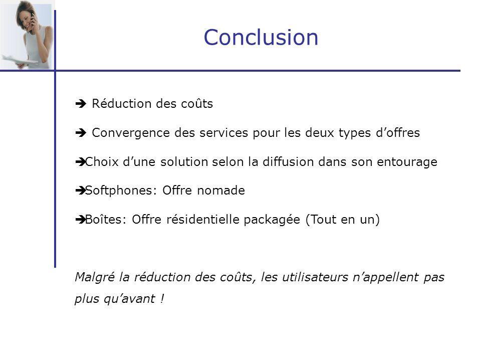 Conclusion Réduction des coûts Convergence des services pour les deux types doffres Choix dune solution selon la diffusion dans son entourage Softphon