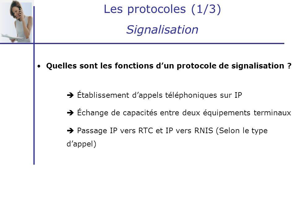 Les protocoles (1/3) Signalisation 4 protocoles : H323, SIP, MGCP, IAX2* H323SIPMGCP InspirationTéléphonieHTTP Nombres déchanges pour connexion 6 à 7 aller-retour1 à 5 aller-retour3 à 4 aller-retour Adapté à InternetNONOUINON Avantages- Maturité du protocole (Version 4) - Beaucoup de constructeurs utilisent H323 - Interopérabilité très bonne - bonne gestion de la mobilité -Bien pour les opérateurs voulant faire du RTC-IP- RTC ou RNIS-IP-RNIS -Permet la tarification Inconvénients- manque dinteropérabilité entre les différentes implémentations - Difficultés avec les FireWall - Support des fonctions avancées de la téléphonie très complexe - En pleine maturation - Problème avec la translation dadresses - Service supplémentaire de téléphonie inexistant - En pleine maturation Solution utilisant ce codecLivecomWengo, Yahoo.