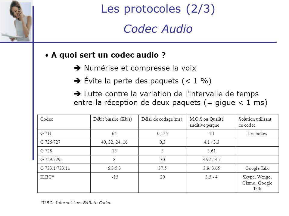 Les protocoles (2/3) Codec Audio CodecDébit binaire (Kb/s)Délai de codage (ms)M.O.S ou Qualité auditive perçue Solution utilisant ce codec G 711640,12
