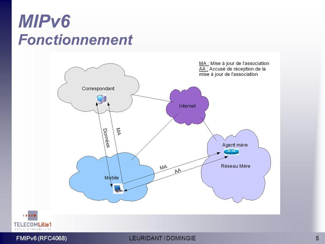 6LEURIDANT / DOMINGIEFMIPv6 (RFC4068) MIPv6 Limites du protocole Malgré les fonctionnalités avancées dIPv6 (autoconfiguration ou recherche des voisins), la mobilité nest pas réellement fiable surtout à haute ou très haute vitesse Problèmes liés au Handover intercellulaire, qui engendre des délais trop importants : o Délai du Handover o Délai d acquisition dune adresse temporaire o Délai denregistrements Introduction du Fast Handovers for Mobile IPv6.