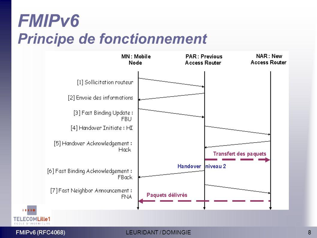 9LEURIDANT / DOMINGIEFMIPv6 (RFC4068) FMIPv6 Handover par anticipation