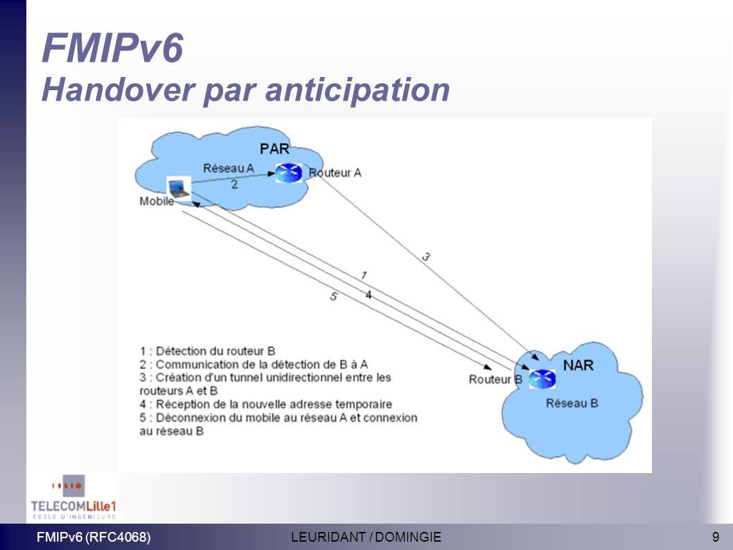 10LEURIDANT / DOMINGIEFMIPv6 (RFC4068) FMIPv6 Handover par tunnel