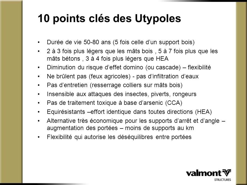 10 points clés des Utypoles Durée de vie 50-80 ans (5 fois celle dun support bois) 2 à 3 fois plus légers que les mâts bois, 5 à 7 fois plus que les m