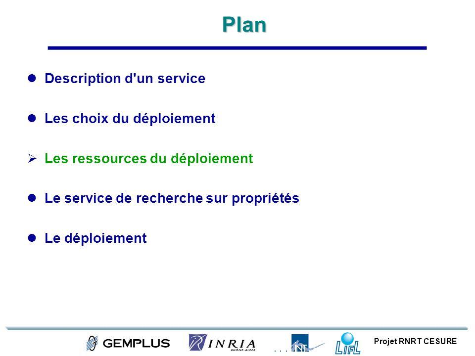 Projet RNRT CESUREPlan Description d'un service Les choix du déploiement Les ressources du déploiement Le service de recherche sur propriétés Le déplo