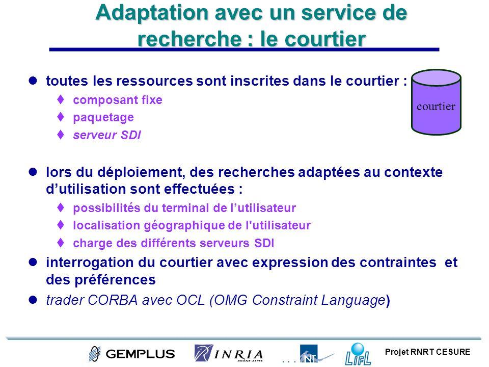 Projet RNRT CESURE Adaptation avec un service de recherche : le courtier toutes les ressources sont inscrites dans le courtier : composant fixe paquet