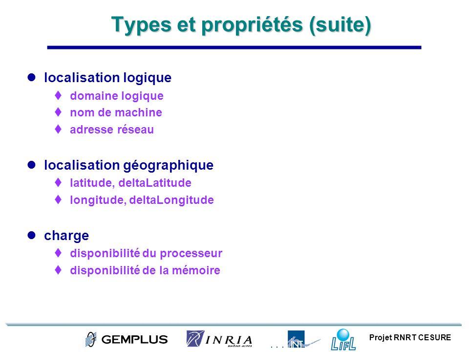 Projet RNRT CESURE Types et propriétés (suite) localisation logique domaine logique nom de machine adresse réseau localisation géographique latitude,